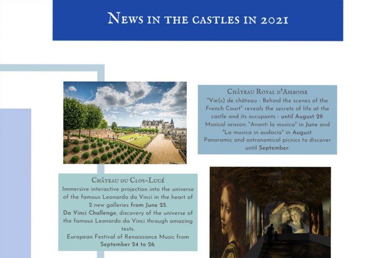 Novita nei castelli nel 2021