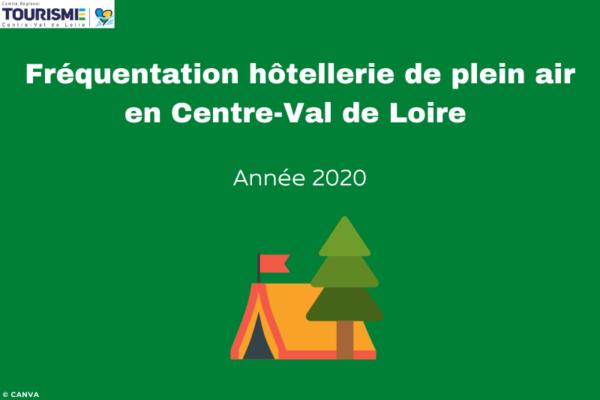 Fréquentation hôtellerie de plein air Centre-Val de Loire 2020