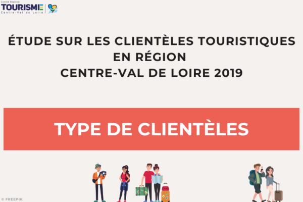 Enquête Clientèles 2019 - Type de clientèles