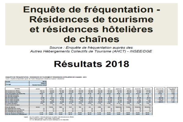 Fréquentation des résidences de tourisme et hôtelières 2018