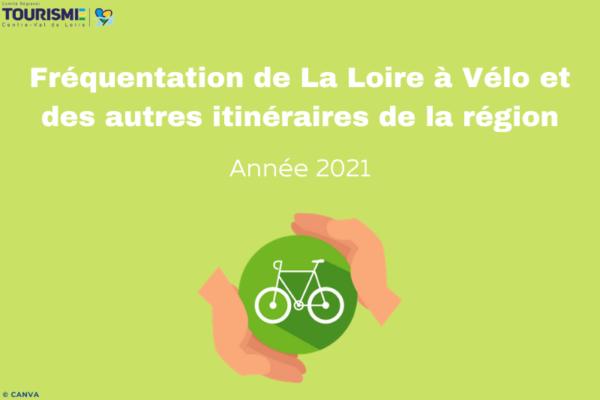 Fréquentation de La Loire à Vélo et autres itinéraires en 2021