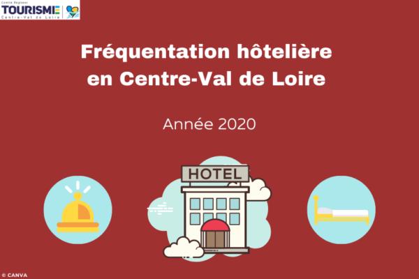 Fréquentation hôtels 2020