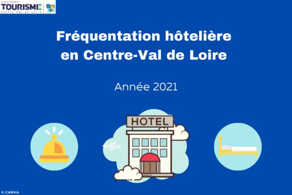 Fréquentation hôtels 2021