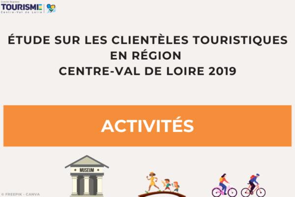 Enquête Clientèles 2019 - Activités