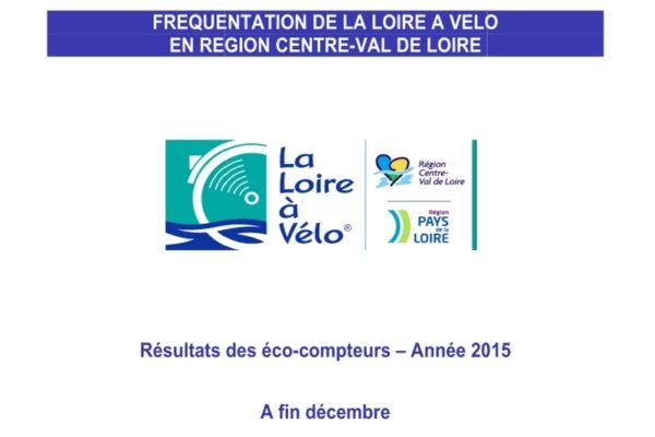 Fréquentation La Loire à Vélo 2015