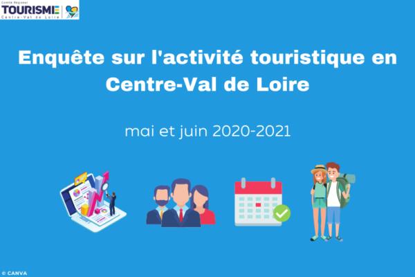 Enquête sur l'activité touristique de mai et juin en Centre-Val de Loire - 2021